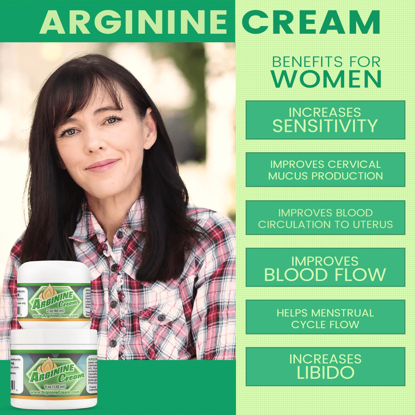Arginine Cream Maximum Formula Boost L-Arginine WFP Infographics